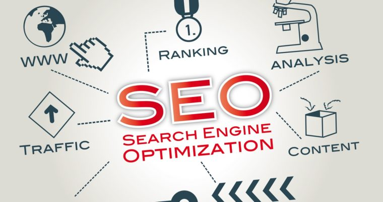 seo rank - how to guide