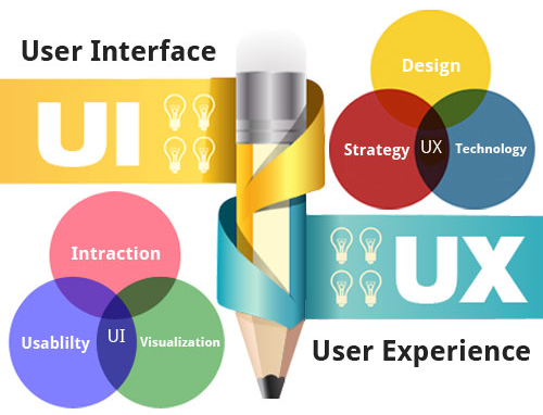 UX and UI, and how they affect SEO